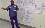 photo banner 2 - Developing Effective First Line Leaders